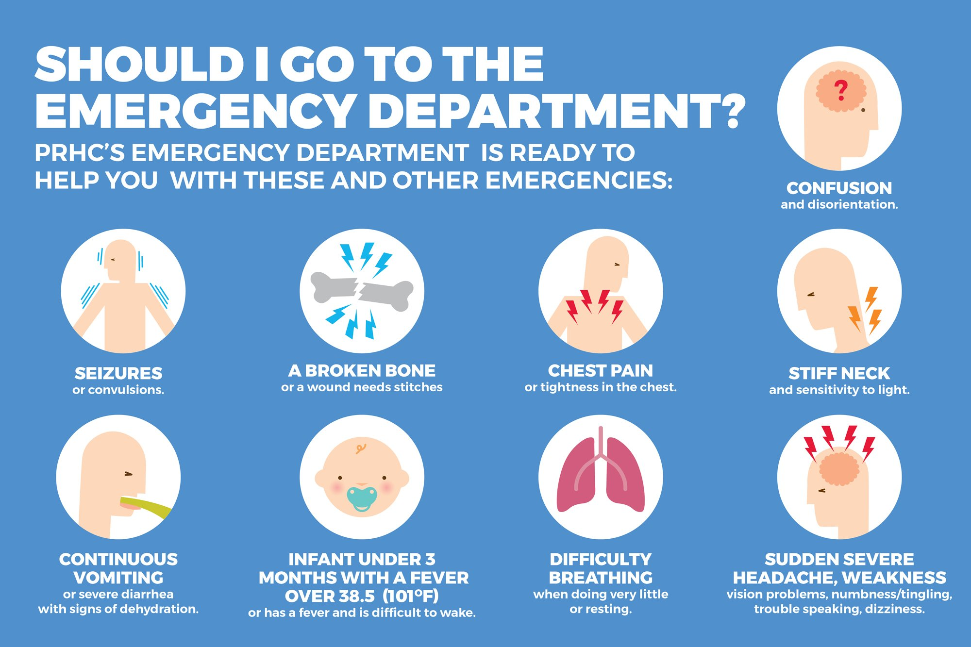 graphic depicting when patients should consider going to the emergency department